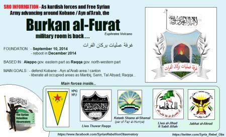 Euphrates Volcano Kurds Arabs Syria