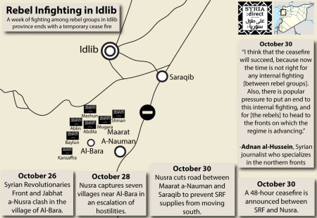 After a week of deadly fighting for turf in Idlib province, Jabhat a-Nusra and the US-backed Syrian Revolutionaries Front declared a truce on Thursday. Here, a closer look at the battleground - SyriaDirect