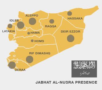 Jabhat al-Nusra presence in Syria