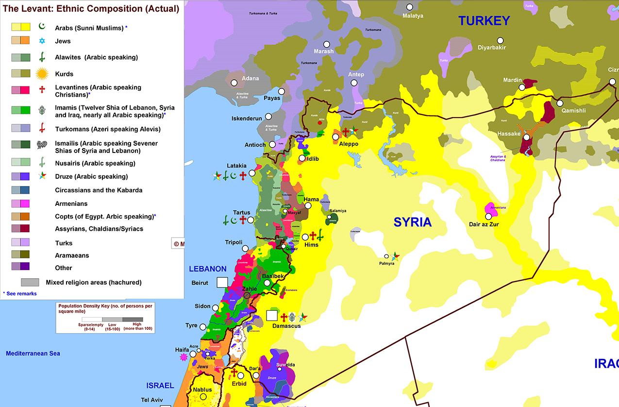 Levant Ethnicity