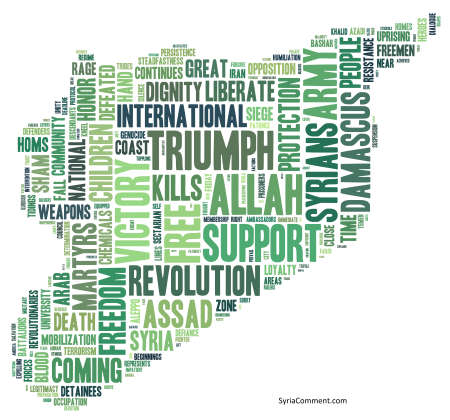 The Names of the Syrian Revolution - English