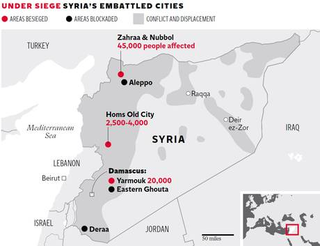 blockades & sieges in Syria